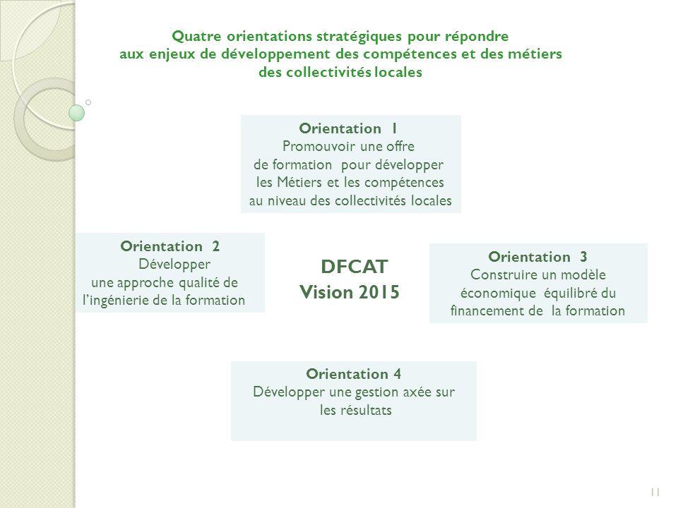 Quatre orientations stratégiques pour répondre aux enjeux de développement des compétences et des métiers des collectivités locales Orientation 1 Prom
