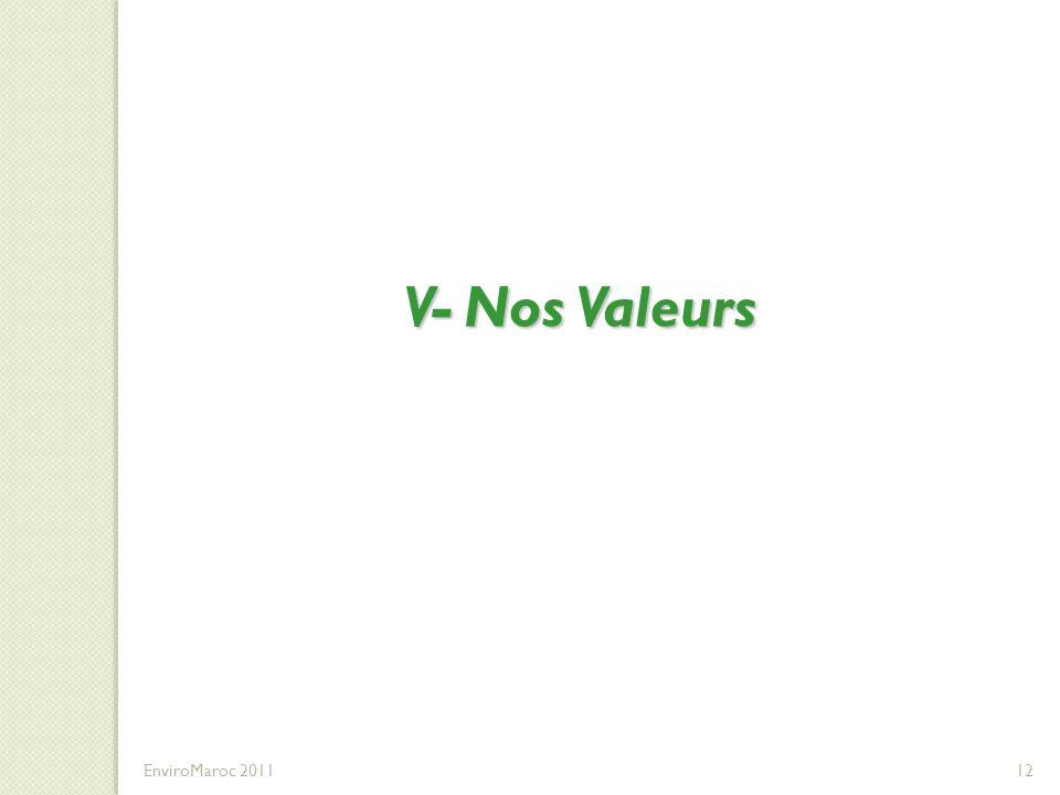 V- Nos Valeurs EnviroMaroc 201112
