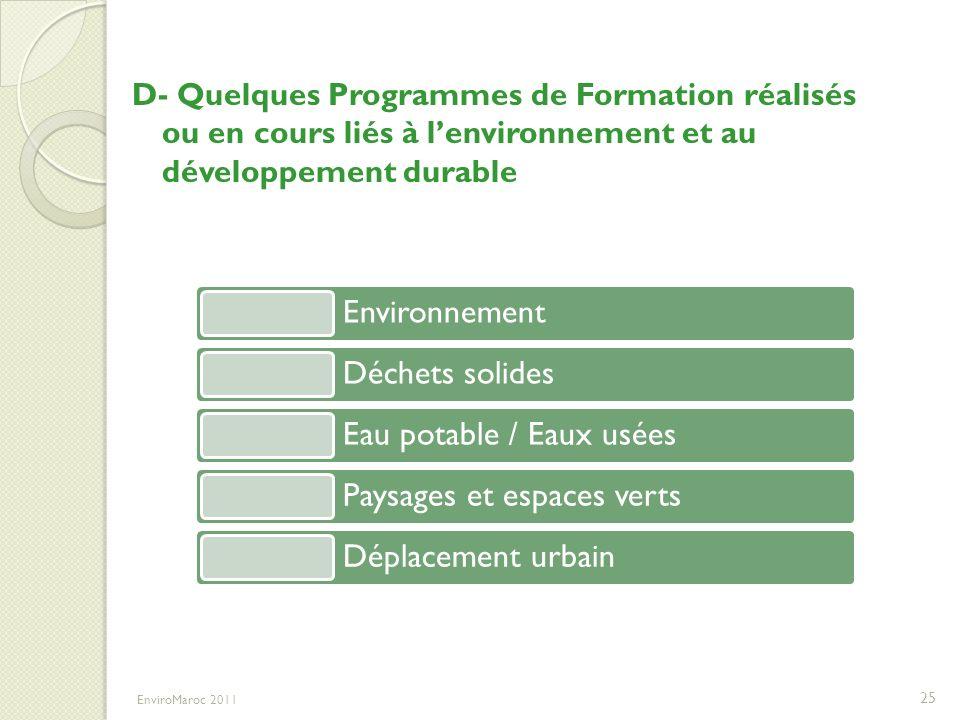 25 EnviroMaroc 2011 D- Quelques Programmes de Formation réalisés ou en cours liés à lenvironnement et au développement durable Environnement Déchets s
