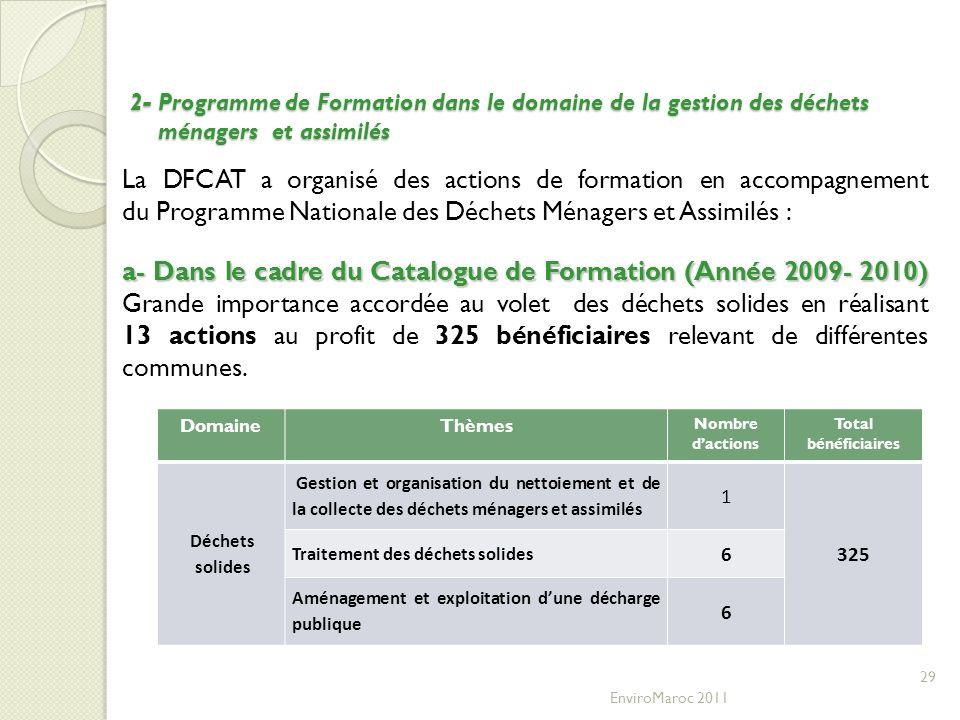 29 La DFCAT a organisé des actions de formation en accompagnement du Programme Nationale des Déchets Ménagers et Assimilés : a- Dans le cadre du Catal