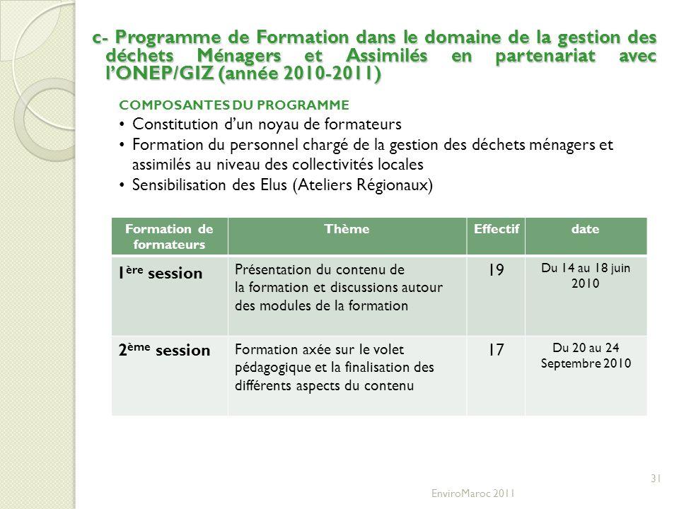 31 EnviroMaroc 2011 c- Programme de Formation dans le domaine de la gestion des déchets Ménagers et Assimilés en partenariat avec lONEP/GIZ (année 201