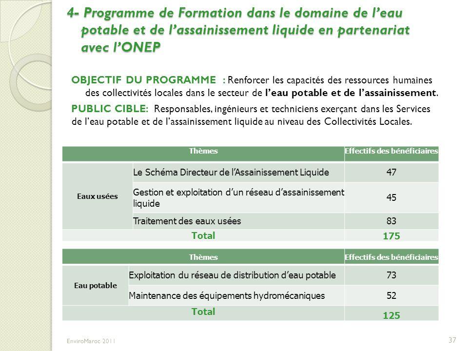 4- Programme de Formation dans le domaine de leau potable et de lassainissement liquide en partenariat avec lONEP OBJECTIF DU PROGRAMME : Renforcer le