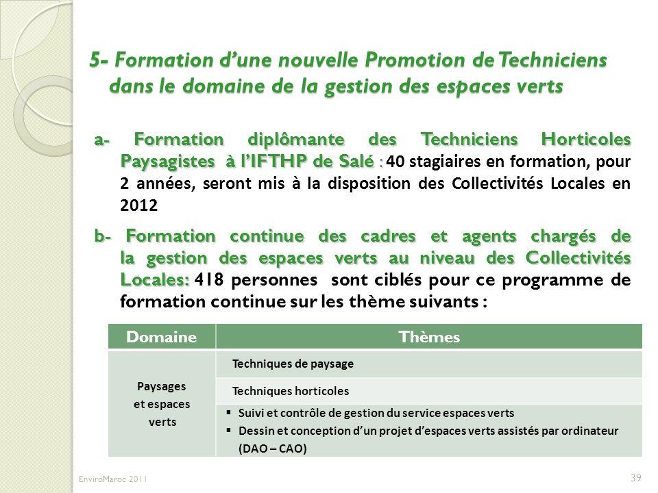 5- Formation dune nouvelle Promotion de Techniciens dans le domaine de la gestion des espaces verts DomaineThèmes Paysages et espaces verts Techniques