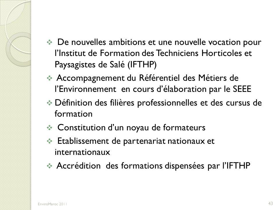 De nouvelles ambitions et une nouvelle vocation pour lInstitut de Formation des Techniciens Horticoles et Paysagistes de Salé (IFTHP) Accompagnement d