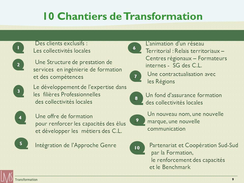 9 Transformation 10 Chantiers de Transformation 1 Des clients exclusifs : Les collectivités locales 2 Une Structure de prestation de services en ingén