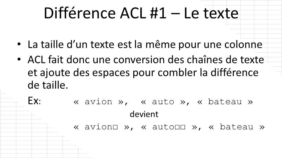 Différence ACL #1 – Le texte La taille dun texte est la même pour une colonne ACL fait donc une conversion des chaînes de texte et ajoute des espaces