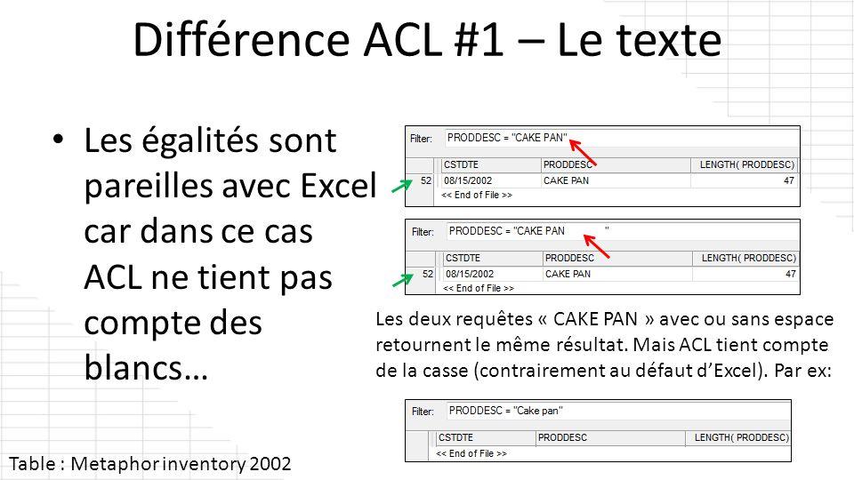 Les égalités sont pareilles avec Excel car dans ce cas ACL ne tient pas compte des blancs… Table : Metaphor inventory 2002 Les deux requêtes « CAKE PA