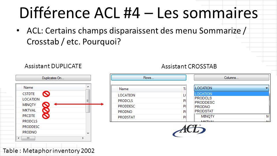 ACL: Certains champs disparaissent des menu Sommarize / Crosstab / etc. Pourquoi? Différence ACL #4 – Les sommaires Table : Metaphor inventory 2002 As