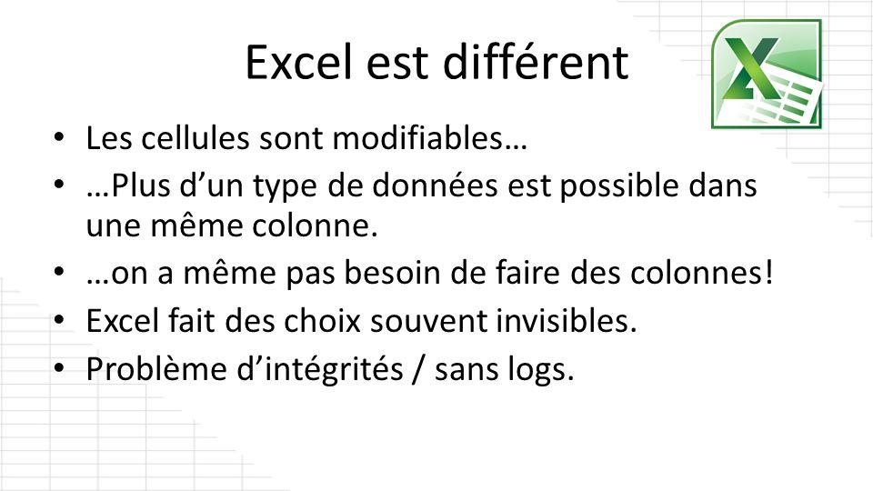Excel est différent Les cellules sont modifiables… …Plus dun type de données est possible dans une même colonne. …on a même pas besoin de faire des co
