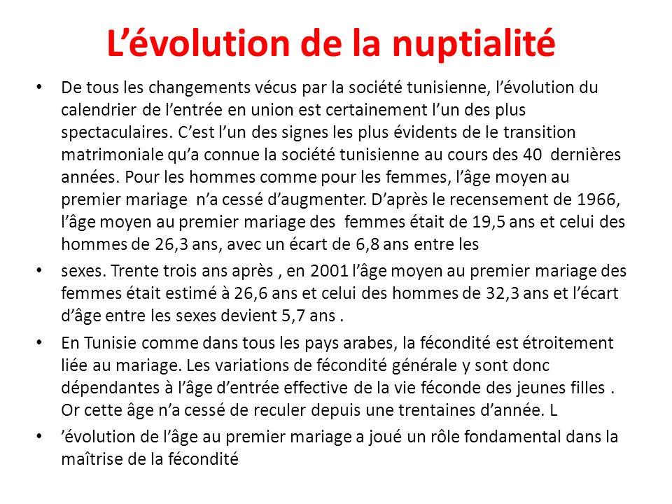 Lévolution de la nuptialité De tous les changements vécus par la société tunisienne, lévolution du calendrier de lentrée en union est certainement lun
