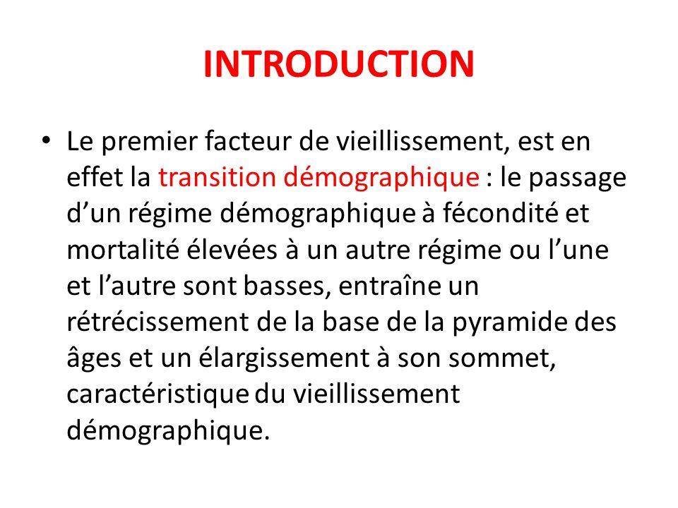 INTRODUCTION Le premier facteur de vieillissement, est en effet la transition démographique : le passage dun régime démographique à fécondité et morta