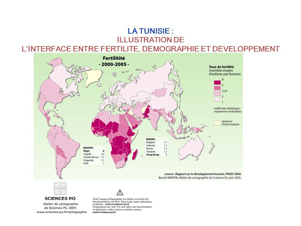LA TUNISIE : ILLUSTRATION DE LINTERFACE ENTRE FERTILITE, DEMOGRAPHIE ET DEVELOPPEMENT DURABLE