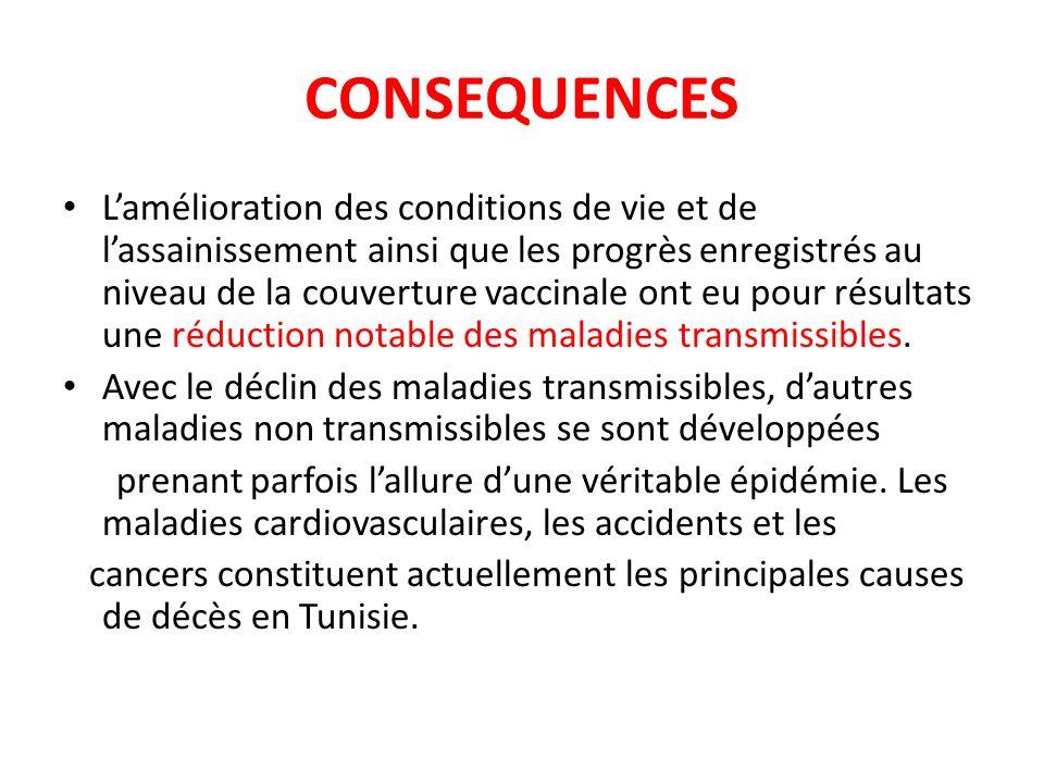 CONSEQUENCES Lamélioration des conditions de vie et de lassainissement ainsi que les progrès enregistrés au niveau de la couverture vaccinale ont eu p