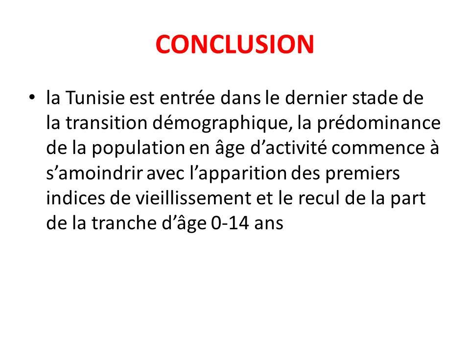 CONCLUSION la Tunisie est entrée dans le dernier stade de la transition démographique, la prédominance de la population en âge dactivité commence à sa