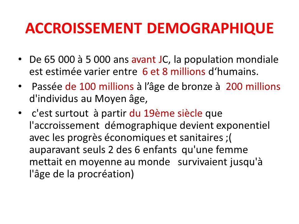 ACCROISSEMENT DEMOGRAPHIQUE De 65 000 à 5 000 ans avant JC, la population mondiale est estimée varier entre 6 et 8 millions dhumains. Passée de 100 mi
