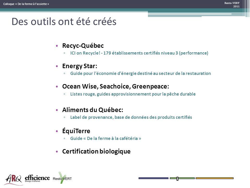 Des outils ont été créés Recyc-Québec ICI on Recycle! - 179 établissements certifiés niveau 3 (performance) Energy Star: Guide pour léconomie dénergie