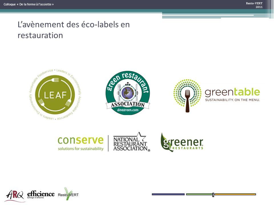 Lavènement des éco-labels en restauration Resto-VERT 2011 Colloque « De la ferme à lassiette »