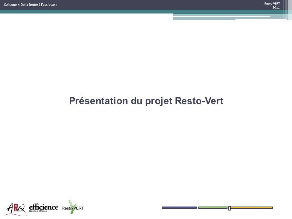 Resto-VERT 2011 Colloque « De la ferme à lassiette » Présentation du projet Resto-Vert