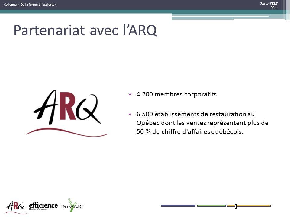 Partenariat avec lARQ 4 200 membres corporatifs 6 500 établissements de restauration au Québec dont les ventes représentent plus de 50 % du chiffre d'