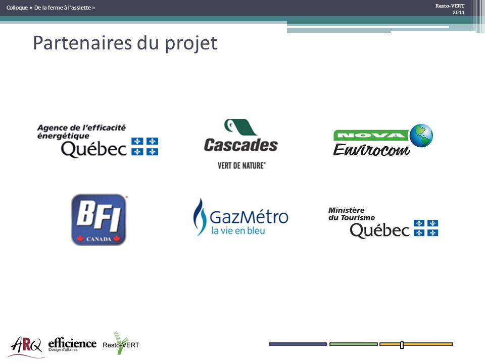 Partenaires du projet Resto-VERT 2011 Colloque « De la ferme à lassiette »