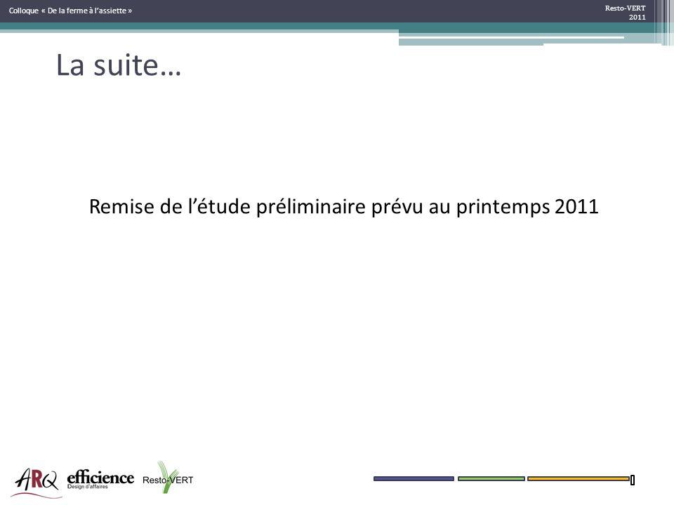 La suite… Remise de létude préliminaire prévu au printemps 2011 Resto-VERT 2011 Colloque « De la ferme à lassiette »