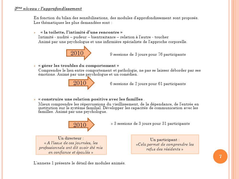 3 ème niveau : lapprofondissement En fonction du bilan des sensibilisations, des modules dapprofondissement sont proposés. Les thématiques les plus de