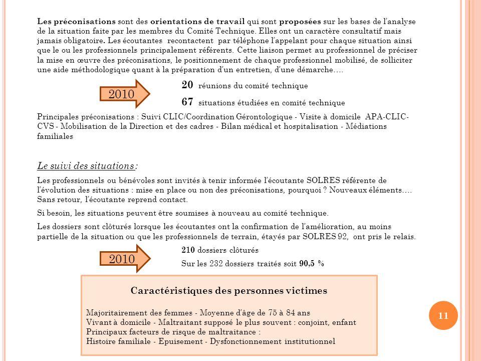 Les préconisations sont des orientations de travail qui sont proposées sur les bases de lanalyse de la situation faite par les membres du Comité Techn