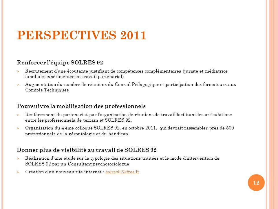 PERSPECTIVES 2011 Renforcer léquipe SOLRES 92 Recrutement dune écoutante justifiant de compétences complémentaires (juriste et médiatrice familiale ex