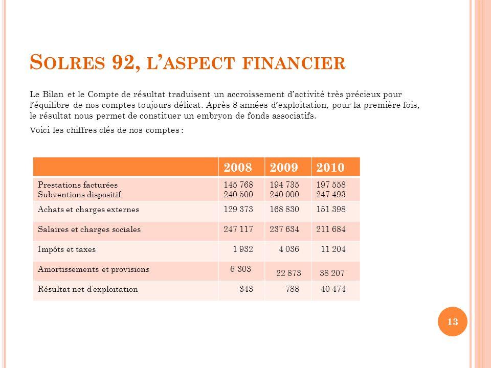 S OLRES 92, L ASPECT FINANCIER Le Bilan et le Compte de résultat traduisent un accroissement dactivité très précieux pour léquilibre de nos comptes to