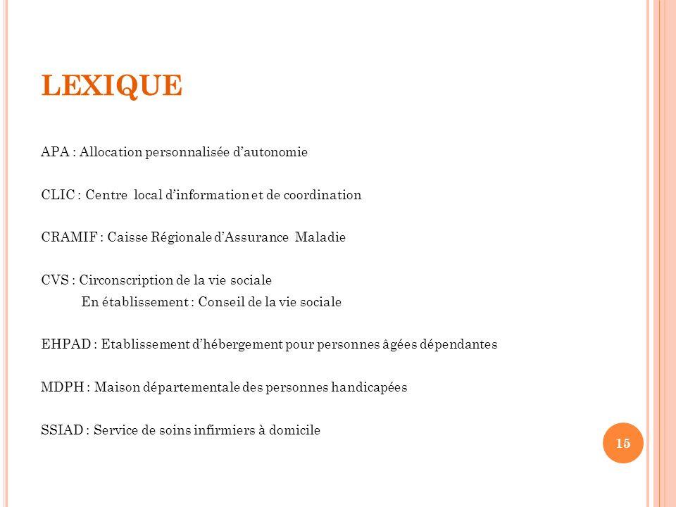 LEXIQUE APA : Allocation personnalisée dautonomie CLIC : Centre local dinformation et de coordination CRAMIF : Caisse Régionale dAssurance Maladie CVS