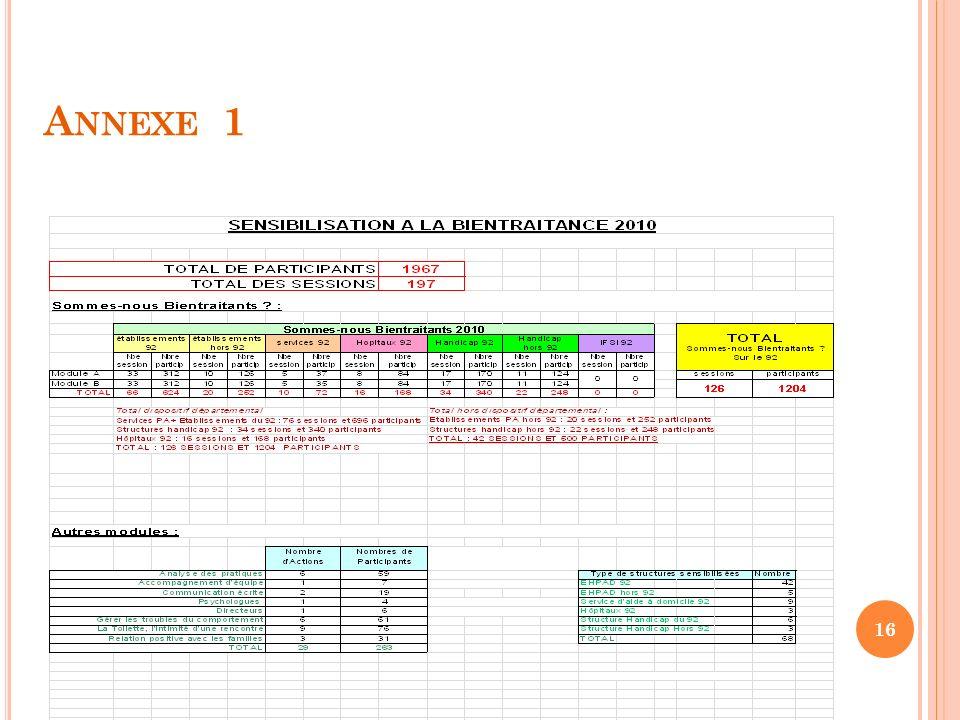 16 A NNEXE 1