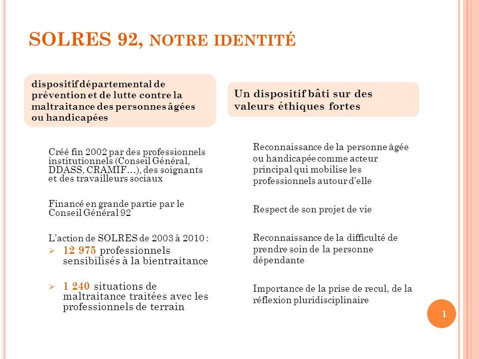 SOLRES 92, NOTRE IDENTITÉ 1 Créé fin 2002 par des professionnels institutionnels (Conseil Général, DDASS, CRAMIF…), des soignants et des travailleurs