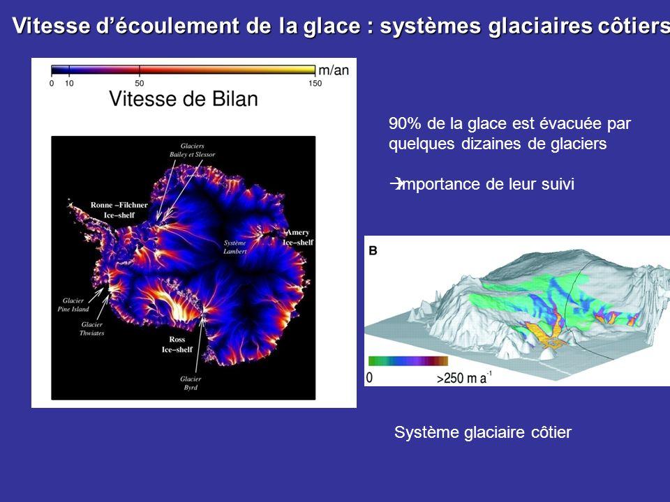 Vitesse découlement de la glace : systèmes glaciaires côtiers 90% de la glace est évacuée par quelques dizaines de glaciers Importance de leur suivi Système glaciaire côtier