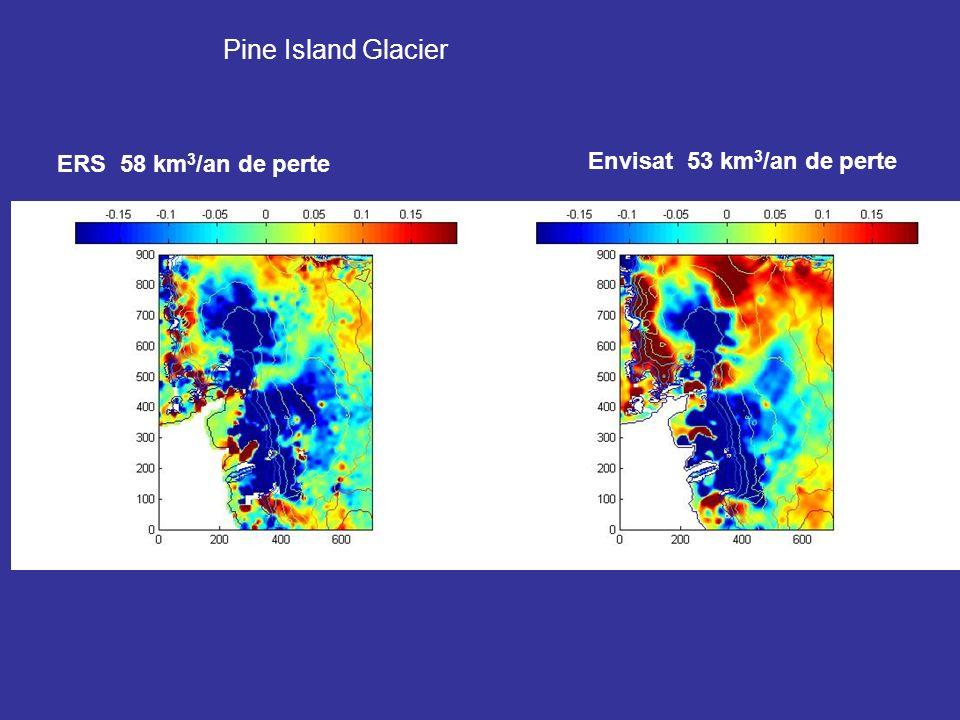 Pine Island Glacier ERS 58 km 3 /an de perte Envisat 53 km 3 /an de perte