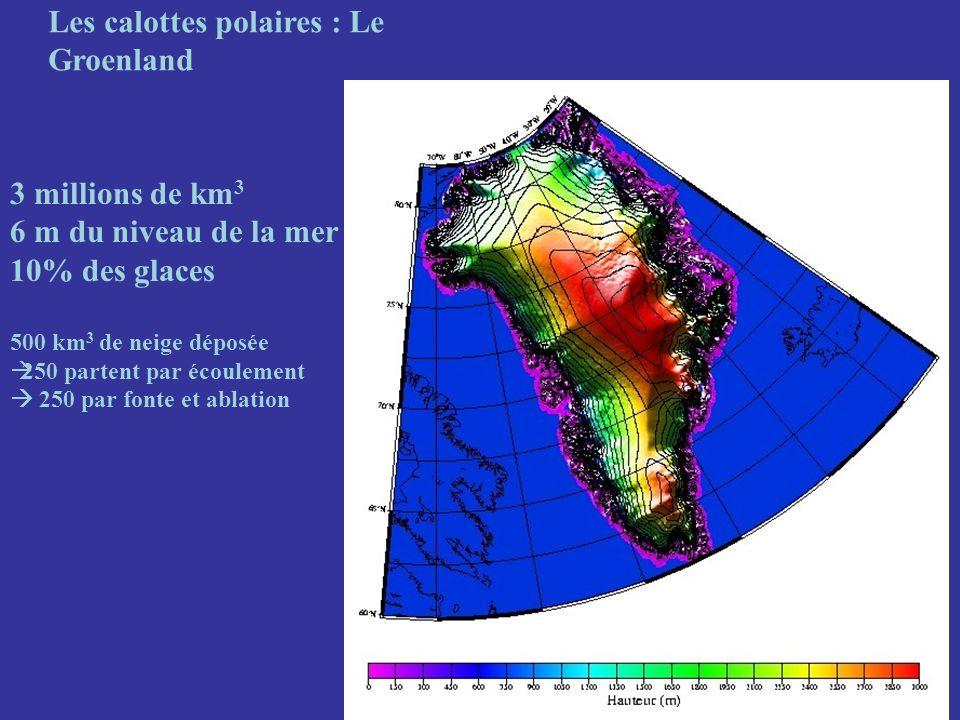 Les calottes polaires : Le Groenland 3 millions de km 3 6 m du niveau de la mer 10% des glaces 500 km 3 de neige déposée 250 partent par écoulement 250 par fonte et ablation