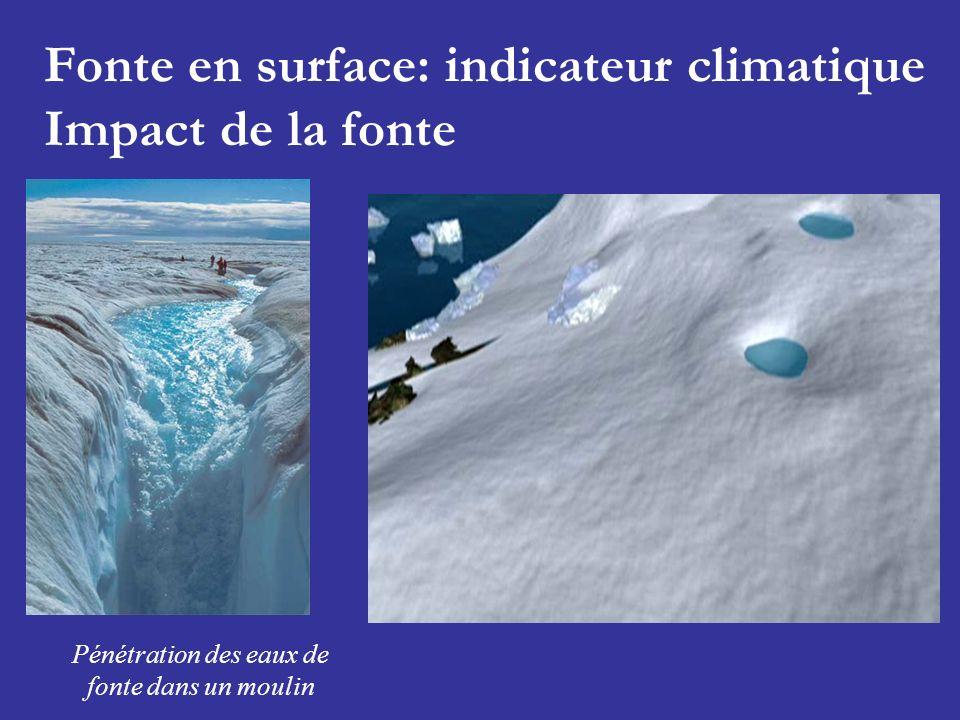 Fonte en surface: indicateur climatique Impact de la fonte Pénétration des eaux de fonte dans un moulin