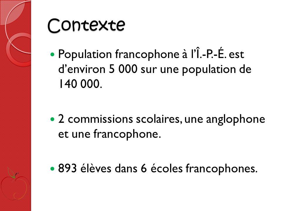 Contexte Population francophone à lÎ.-P.-É. est denviron 5 000 sur une population de 140 000.