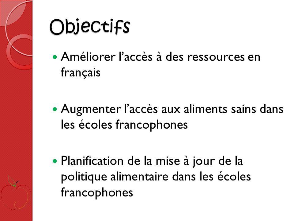 Objectifs Améliorer laccès à des ressources en français Augmenter laccès aux aliments sains dans les écoles francophones Planification de la mise à jour de la politique alimentaire dans les écoles francophones