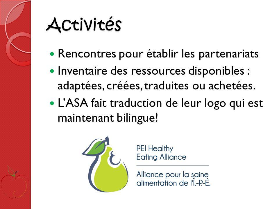 Activités Rencontres pour établir les partenariats Inventaire des ressources disponibles : adaptées, créées, traduites ou achetées.
