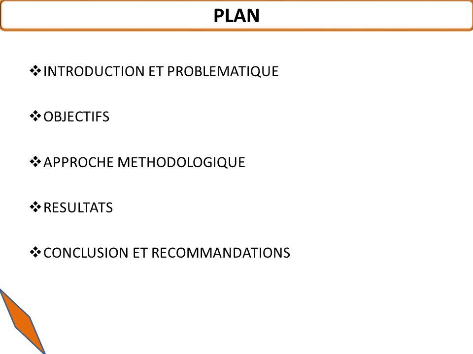 PLAN INTRODUCTION ET PROBLEMATIQUE OBJECTIFS APPROCHE METHODOLOGIQUE RESULTATS CONCLUSION ET RECOMMANDATIONS