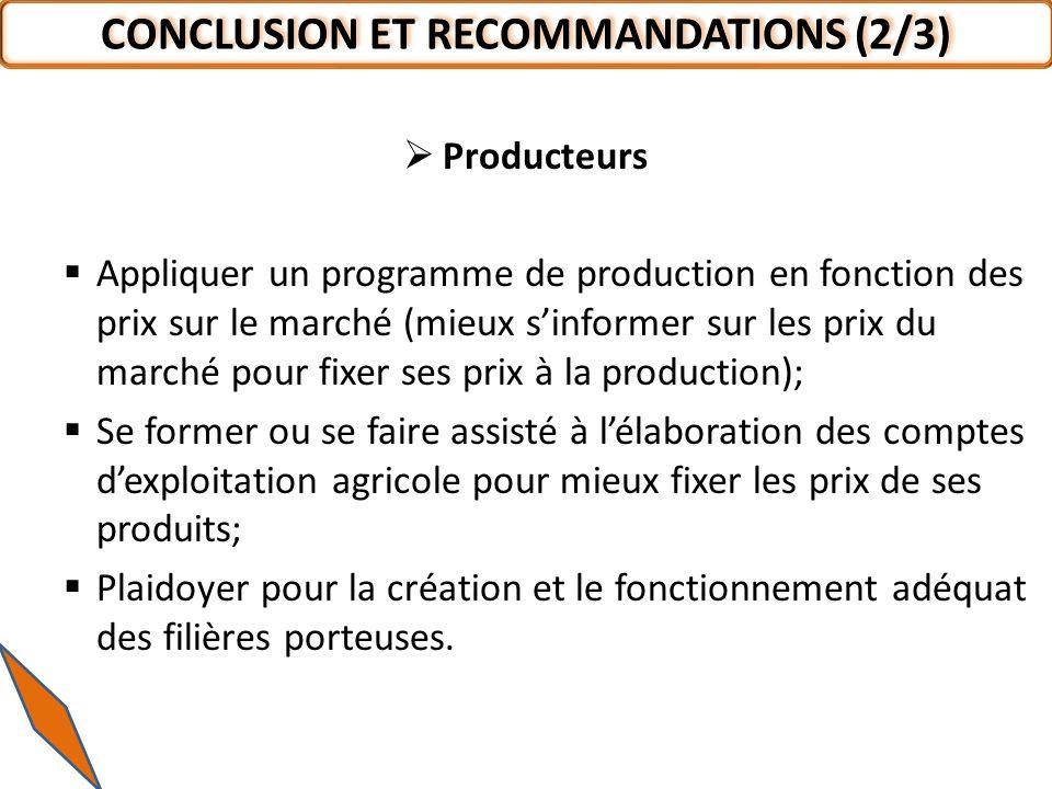 Producteurs Appliquer un programme de production en fonction des prix sur le marché (mieux sinformer sur les prix du marché pour fixer ses prix à la p