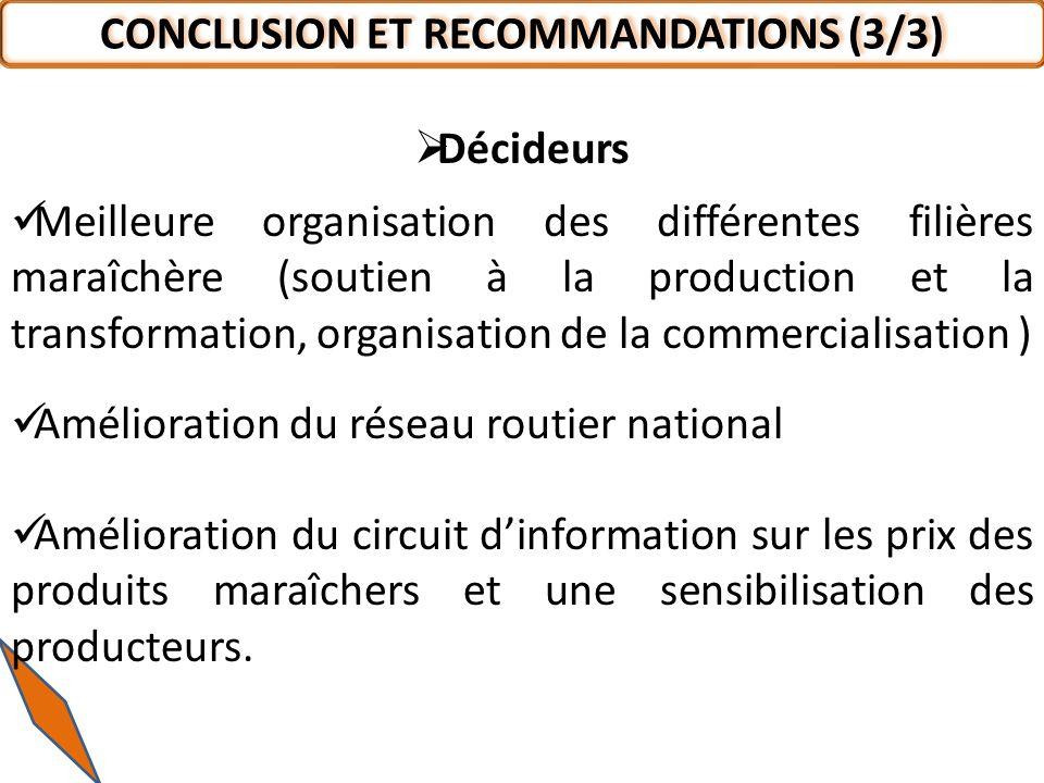 CONCLUSION ET RECOMMANDATIONS (3/3) Décideurs Meilleure organisation des différentes filières maraîchère (soutien à la production et la transformation