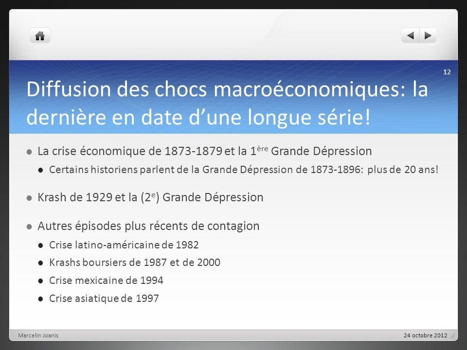 Diffusion des chocs macroéconomiques: la dernière en date dune longue série! La crise économique de 1873-1879 et la 1 ère Grande Dépression Certains h