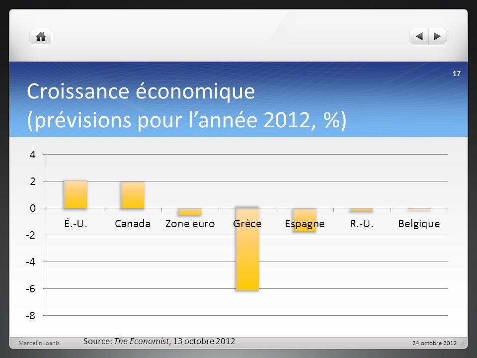 Croissance économique (prévisions pour lannée 2012, %) Marcelin Joanis 17 Source: The Economist, 13 octobre 2012 24 octobre 2012