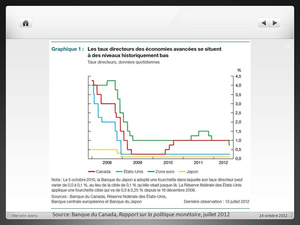 Marcelin Joanis 21 Source: Banque du Canada, Rapport sur la politique monétaire, juillet 2012 24 octobre 2012