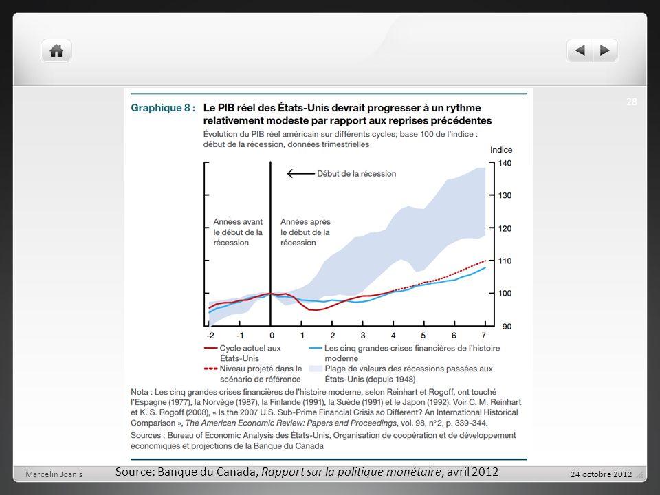 Marcelin Joanis 28 Source: Banque du Canada, Rapport sur la politique monétaire, avril 2012 24 octobre 2012