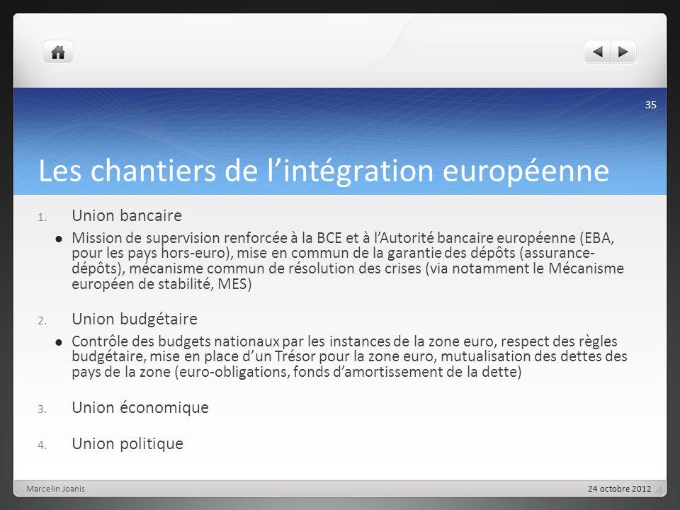 Les chantiers de lintégration européenne 1. Union bancaire Mission de supervision renforcée à la BCE et à lAutorité bancaire européenne (EBA, pour les