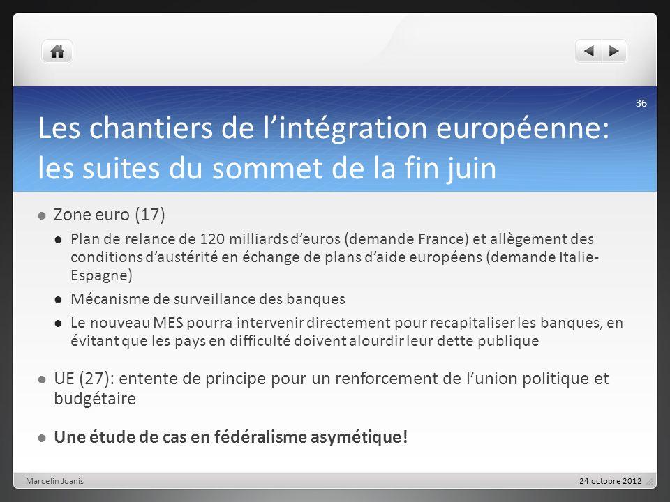 Les chantiers de lintégration européenne: les suites du sommet de la fin juin Zone euro (17) Plan de relance de 120 milliards deuros (demande France)