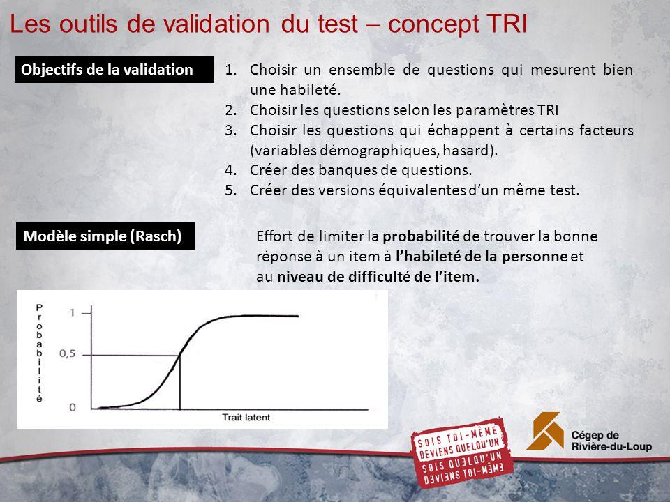 1.Choisir un ensemble de questions qui mesurent bien une habileté. 2.Choisir les questions selon les paramètres TRI 3.Choisir les questions qui échapp