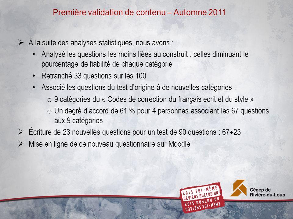 Première validation de contenu – Automne 2011 À la suite des analyses statistiques, nous avons : Analysé les questions les moins liées au construit : celles diminuant le pourcentage de fiabilité de chaque catégorie Retranché 33 questions sur les 100 Associé les questions du test dorigine à de nouvelles catégories : o 9 catégories du « Codes de correction du français écrit et du style » o Un degré daccord de 61 % pour 4 personnes associant les 67 questions aux 9 catégories Écriture de 23 nouvelles questions pour un test de 90 questions : 67+23 Mise en ligne de ce nouveau questionnaire sur Moodle